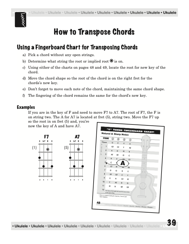 Easy Ukulele Chords Manual Guide
