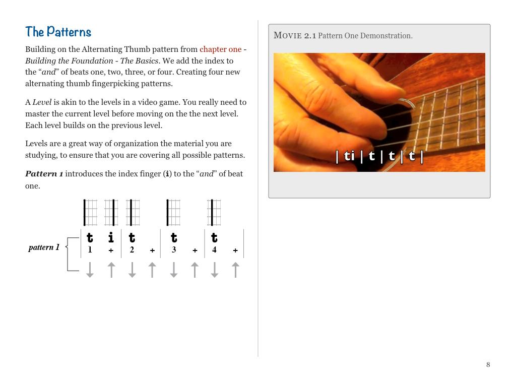 Learning Ukulele with Curt • Fingerpicking for Ukulele