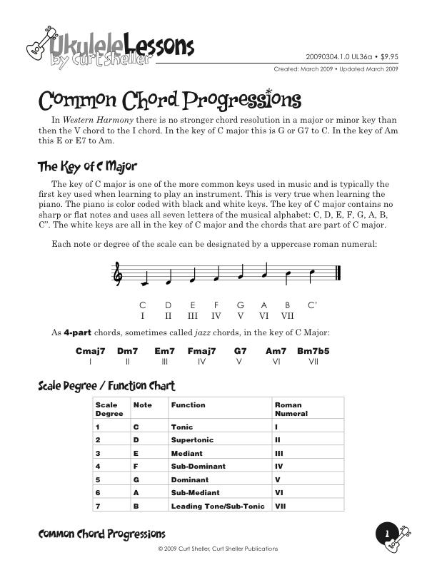 Learning Ukulele with Curt • Common Chord Progression for