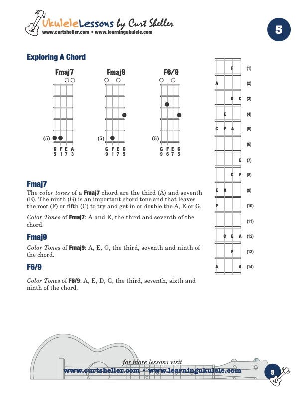 Learning Ukulele with Curt • Creating Cool `Ukulele Chords