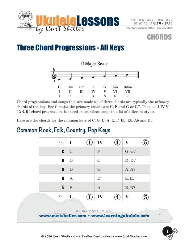 Learning Ukulele with Curt • Three Chord Progressions