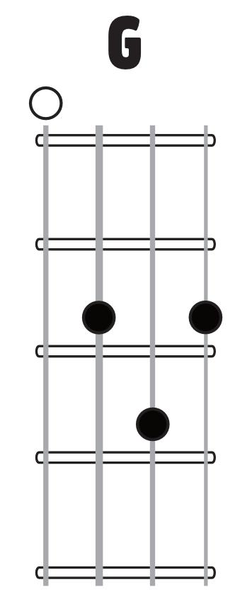 Guitar : guitar chords g5 Guitar Chords and Guitar Chords G5u201a Guitar