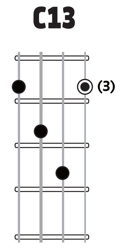Today's Chord