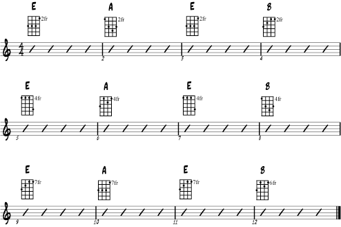 drum chords for christian Tags : drum chords for christian songs ...