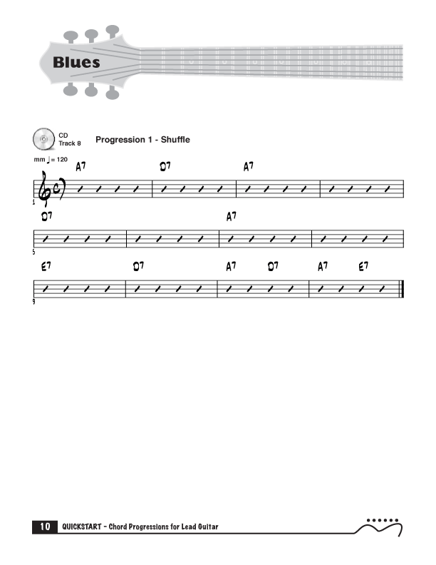 LearningUkulele.com u2022 Blues Ukulele - Jam